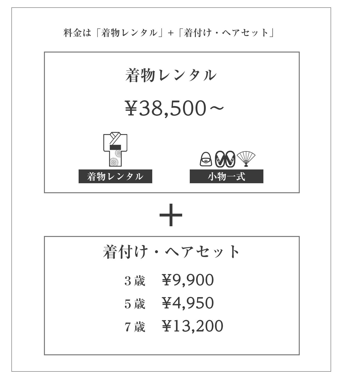 きものガール価格